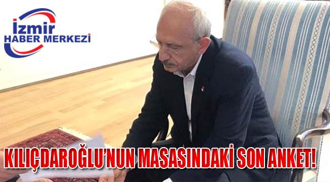 Kılıçdaroğlu'nun masasındaki son anket! CHP, AK Parti'nin 3 puan önünde